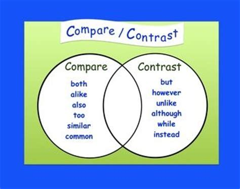 Which of the following would work as the thesis statement for a compare and contrast essay